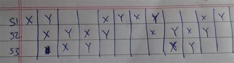 pattern questions geeksforgeeks gate gate cs 2015 set 3 question 61 geeksforgeeks