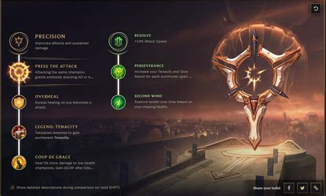 fiora pro builds new runes riven builds immune to cc and vs tanks build