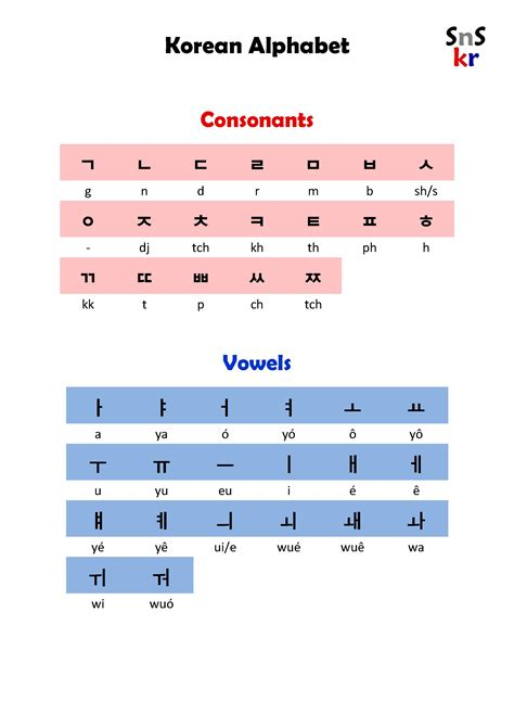 Flashcards Of Alphabets Alphabet Say N Sing Korean