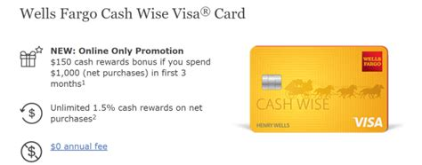Can I Get Cash Back From A Visa Gift Card - wells fargo cash wise visa credit card review