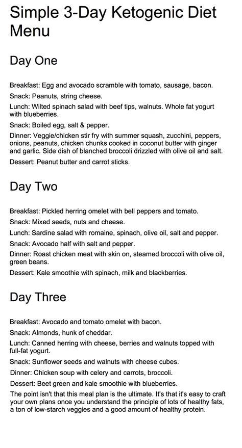 Galerry printable keto meal plans