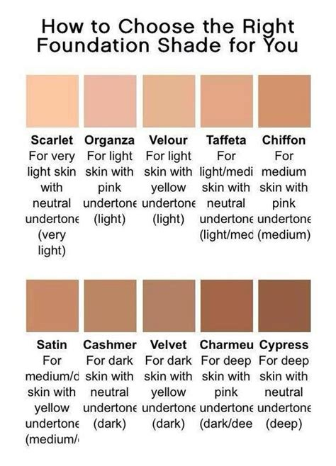 choosing a lshade how to choose the right shade of makeup foundation dark