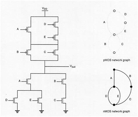 what is the function of stick diagram in integrated circuit layout design what is the function of stick diagram in integrated circuit layout design 28 images