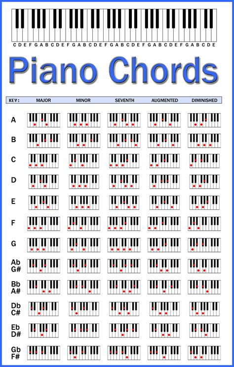 picture book chords piano chord chart catskill