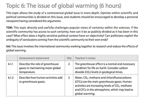 An Essay On Global Warming For Class 7 by Topic 6 The Issue Of Global Warming E19 Mr Montgomery S Class