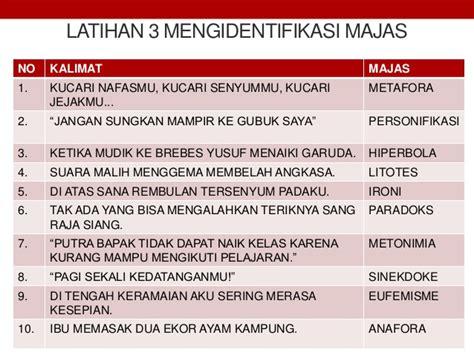 membuat cerpen kelas xi materi teks cerpen bahasa indonesia kelas xi k13