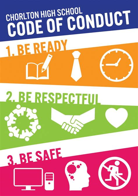 Mba Code Of Conduct Website by Code Of Conduct Chorlton High School