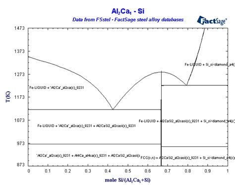 al si cu phase diagram al si cu phase diagram 28 images al si phase diagram
