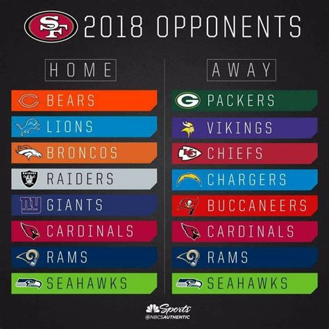 Sf 49ers Schedule 2018 Printable