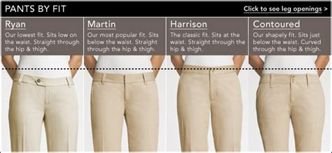 waist meaning what is the meaning of waist driverlayer search engine