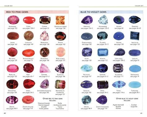 agate identification chart related keywords agate