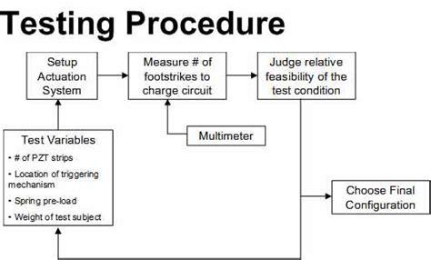 capacitor bank testing pdf capacitor bank testing procedure 28 images installation of mv lv switchgear panels method