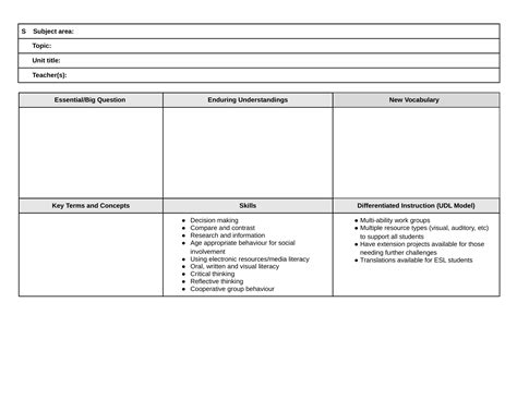 thematic lesson plan template user contributed lesson plans and resources for alberta