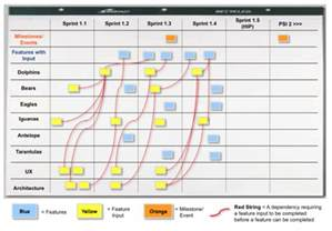 Scrum Release Plan Template by Scaled Agile Framework Release Planning Boost