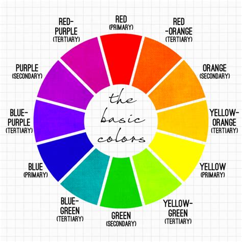12 all colors what are primary secondary and tertiary colors quora