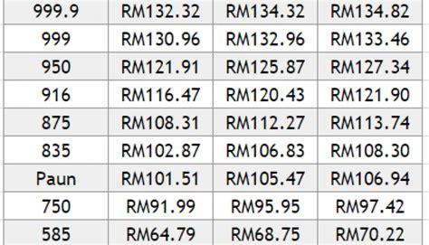 Beli Ringgit Hari Ini harga emas semasa 7 8 2015 harga emas semasa malaysia jual emas beli emas arrahnu