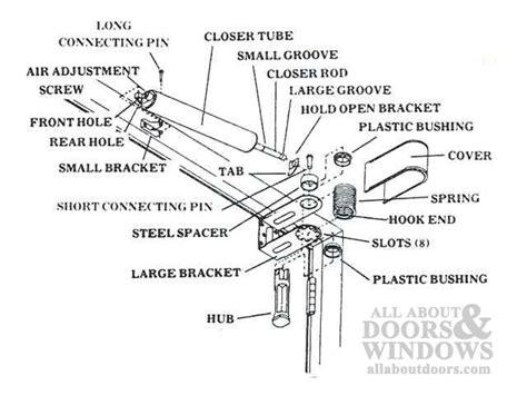 door closer diagram door closer parts diagram wiring automotive wiring diagram