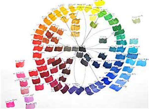 exploring color writing creativity february 2007