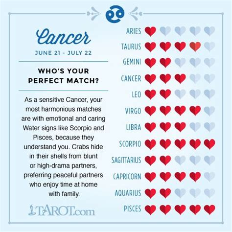 25 best ideas about cancer compatibility on pinterest