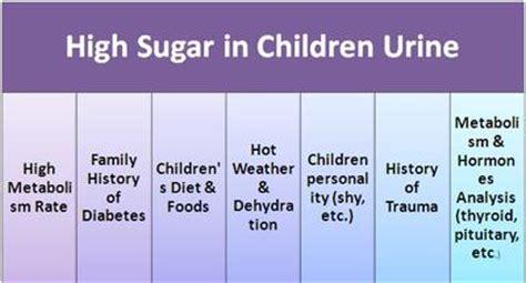 high sugar  urine  normal blood sugar  children