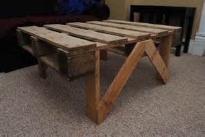 Easy To Make Coffee Table Easy To Build Coffee Tablediy Pallet Furniture Diy