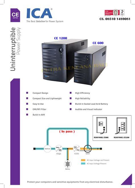 Stabilizer Prolink Pvr2000d 2000va 1 ups dan stabilizer cara pemesanan dan daftar product ica