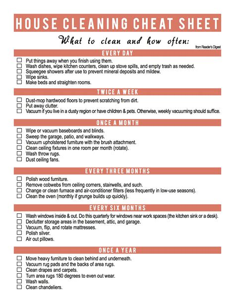 house cleaning spring cleaning cheat sheet printable one good thing