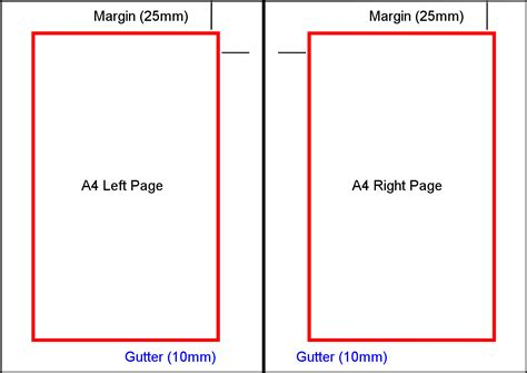 Margins And Gutter Tips For Creating A Book On Createspace | margins and gutter tips for creating a book on createspace