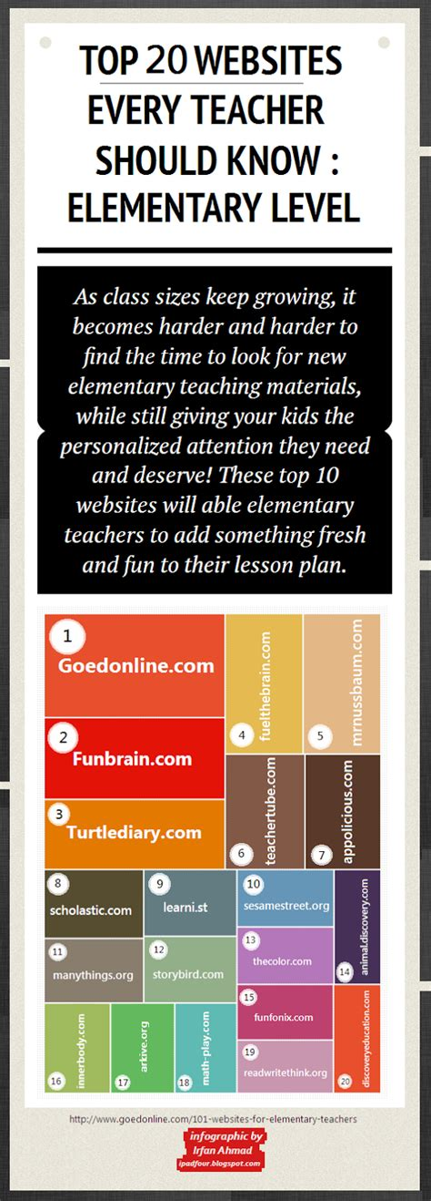 biography websites for elementary students top 20 websites every teacher should know infographic
