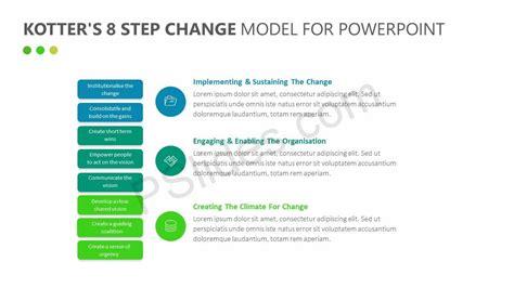kotter need for change kotter s 8 step change model for powerpoint pslides