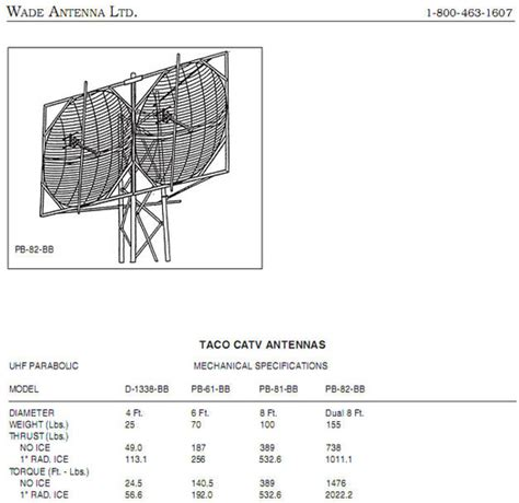channel master cm 4228 8 bay bowtie uhf antenna cm4228 page 3 avs forum home theater