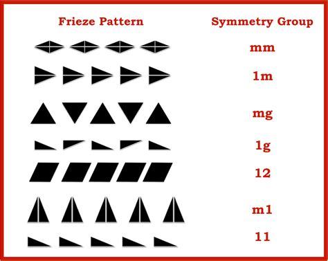 frieze pattern definition geometry frieze patterns inseltage info