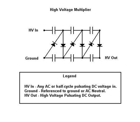 high voltage capacitor theory high voltage multiplier