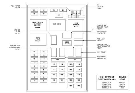 2011 f150 fuse diagram 2000 ford f150 fuse box diagram