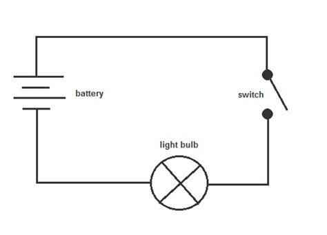 simple switch wiring diagram wiring diagram