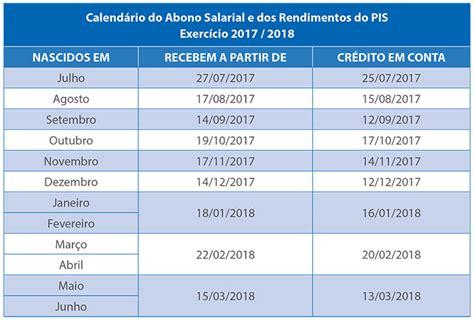 Calendario Do Pis 2017 E 2018 Quem Vai Receber Pis 2017 2018 Come 231 A A Ser Pago Este M 234 S