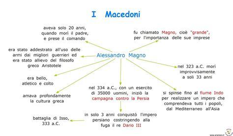 ricerca sui persiani risultati immagini per mappa concettuale macedoni storia