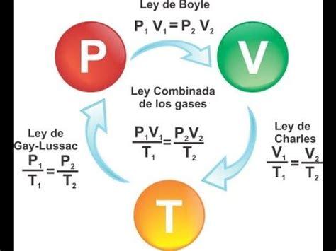la ley de los formulas para resolver leyes de los gases ideales youtube