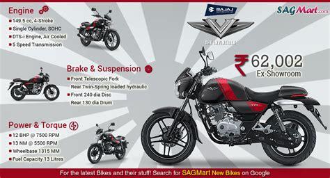Bajaj V (Vikrant) 150 Infographic | SAGMart