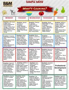 Healthy Menu Template by The World S Catalog Of Ideas