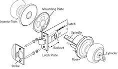 anatomy of door knob lock door lock is to unlock with key how to clean and