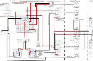similiar keystone rv wiring diagram keywords