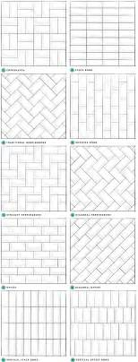 subway style tile pattern potential subway backsplash tile centsational girl