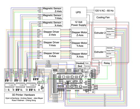 server room wiring diagram 26 wiring diagram images