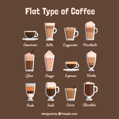 elenco dei diversi tipi di caff 232 scaricare vettori gratis