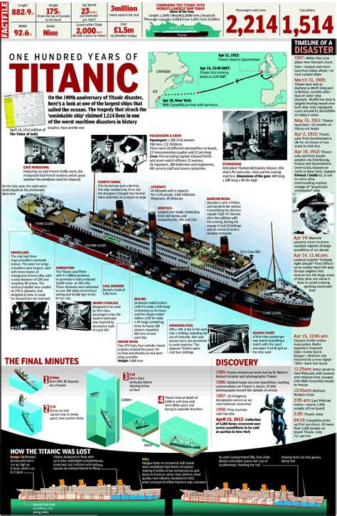 titanic boat history 100 years of titanic loss interesting facts pinterest