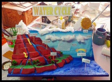 maqueta sobre el agua para alumno de 3 grado 17 best images about maqueta agua on pinterest natural
