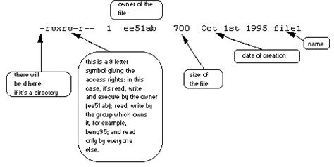 unix filename pattern unix tutorial for beginners 171 badan blog