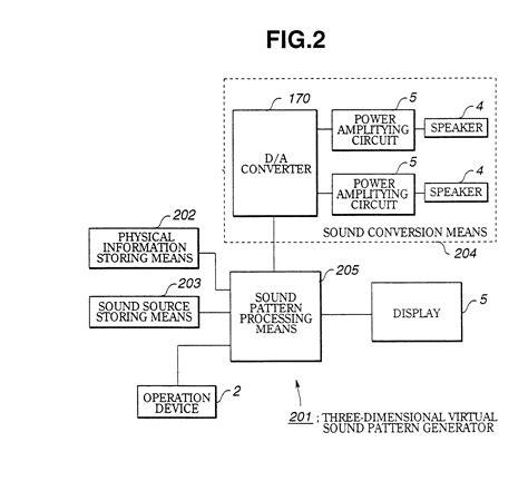 pattern generator marker patente us6760050 virtual three dimensional sound