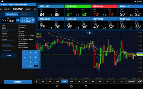 oanda mobile oanda fxtrade for android android apps on play